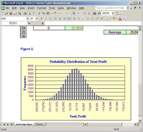 Related Keywords  Suggestions For Monte Carlo Analysis Excel