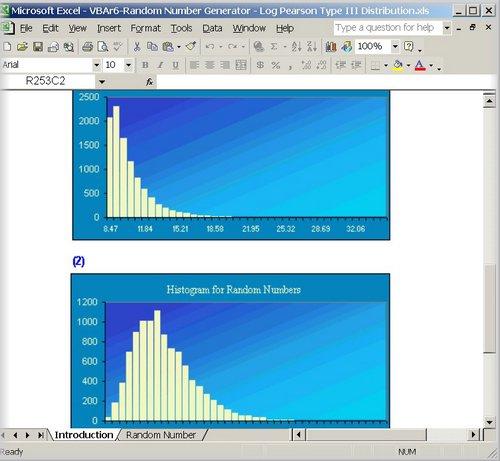 Log Pearson Type III Distribution