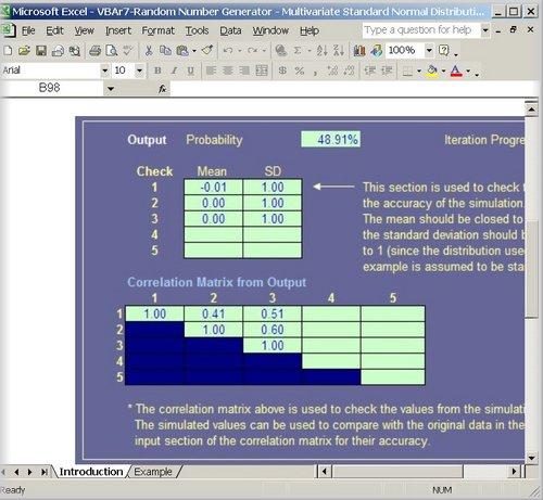 Multivariate Standard Normal Distribution